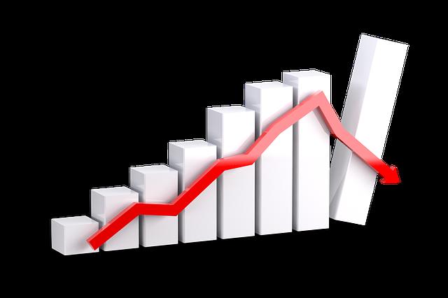 pesimistický graf